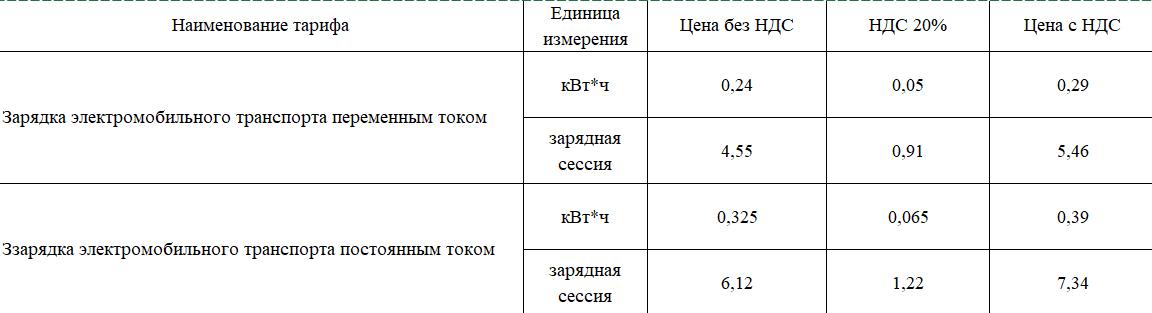 Цены. Malanka